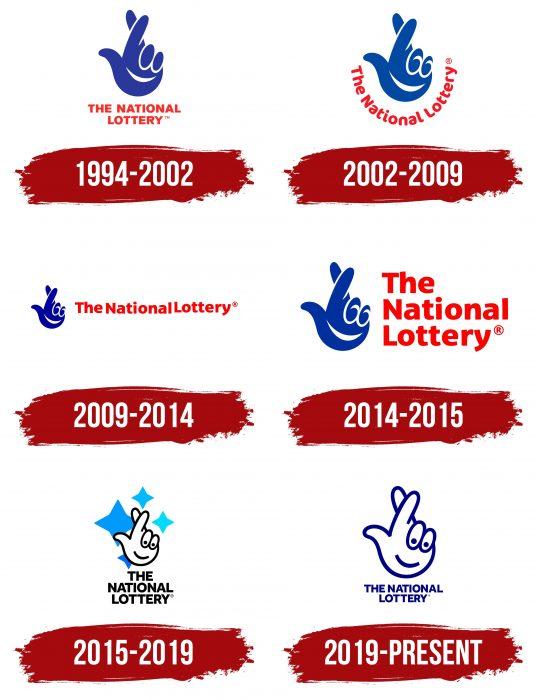 National Lottery Logo History