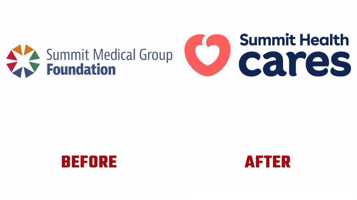 Summit Health Cares Before and After Logo (history)