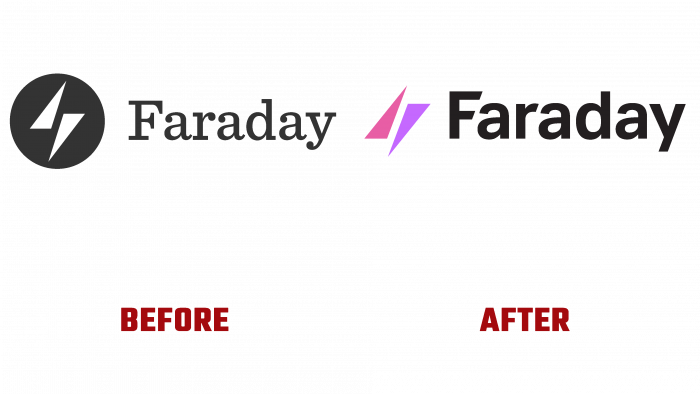 Faraday Before and After Logo (history)